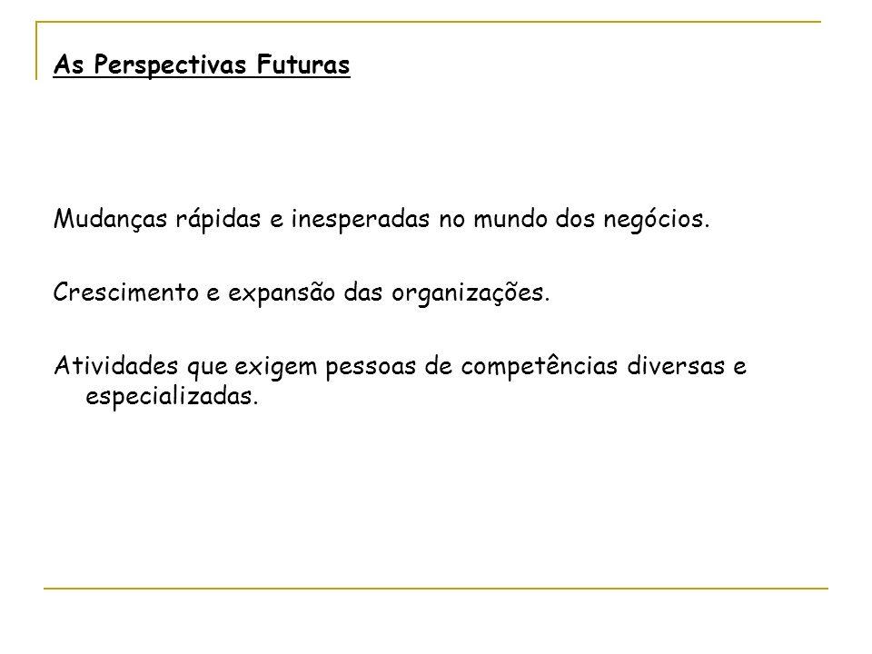 As Perspectivas Futuras Mudanças rápidas e inesperadas no mundo dos negócios. Crescimento e expansão das organizações. Atividades que exigem pessoas d
