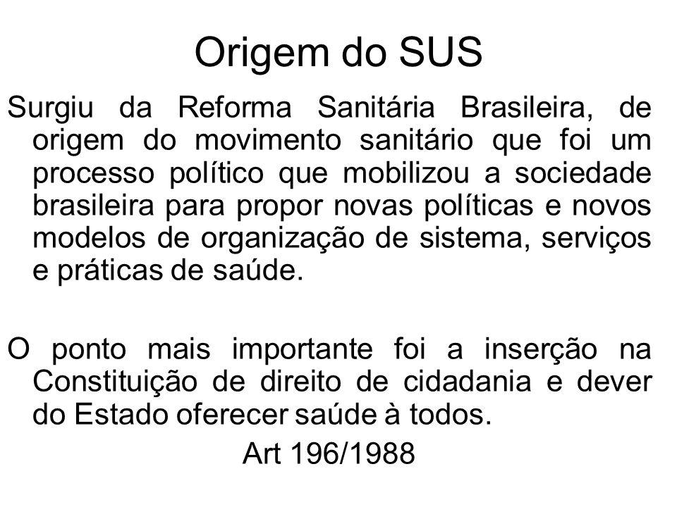 Origem do SUS Surgiu da Reforma Sanitária Brasileira, de origem do movimento sanitário que foi um processo político que mobilizou a sociedade brasilei