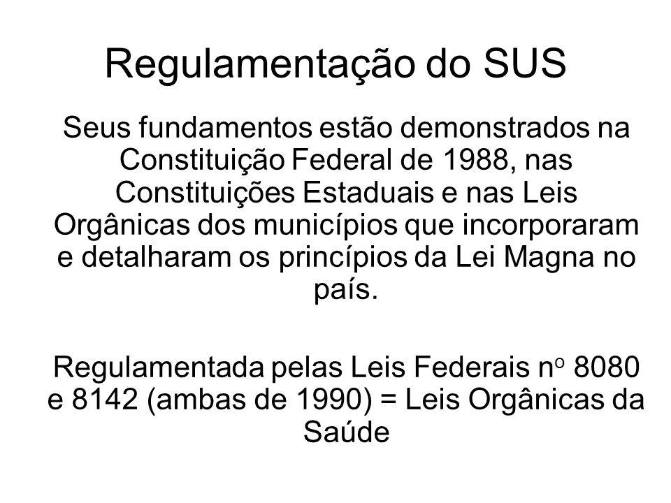 Regulamentação do SUS Seus fundamentos estão demonstrados na Constituição Federal de 1988, nas Constituições Estaduais e nas Leis Orgânicas dos municí