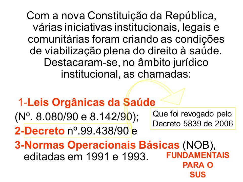 Com a nova Constituição da República, várias iniciativas institucionais, legais e comunitárias foram criando as condições de viabilização plena do dir