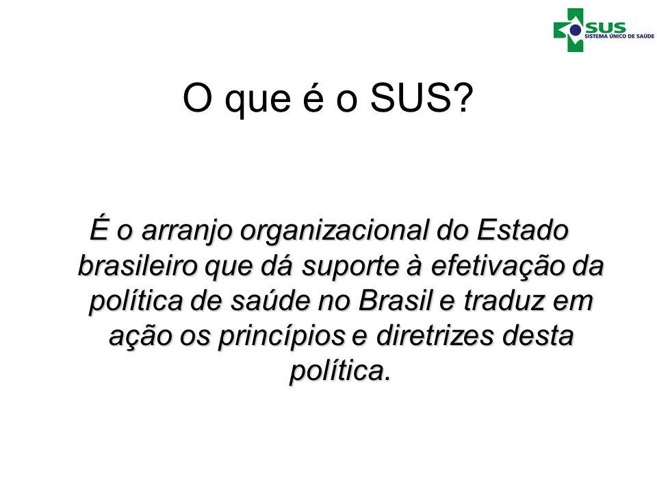 O que é o SUS? É o arranjo organizacional do Estado brasileiro que dá suporte à efetivação da política de saúde no Brasil e traduz em ação os princípi