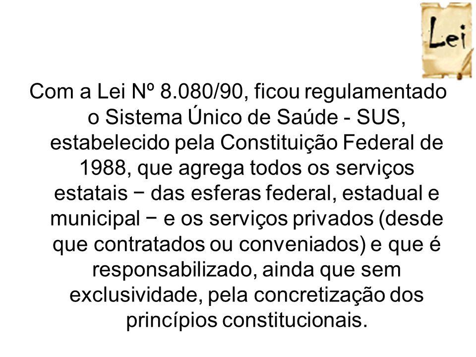 Com a Lei Nº 8.080/90, ficou regulamentado o Sistema Único de Saúde - SUS, estabelecido pela Constituição Federal de 1988, que agrega todos os serviço
