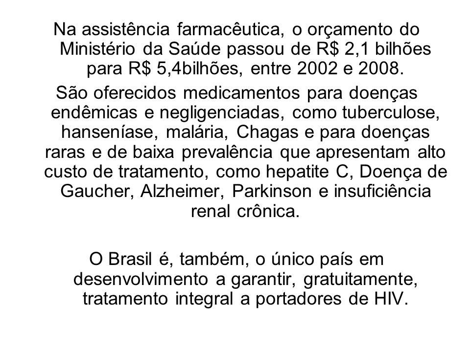 Na assistência farmacêutica, o orçamento do Ministério da Saúde passou de R$ 2,1 bilhões para R$ 5,4bilhões, entre 2002 e 2008. São oferecidos medicam