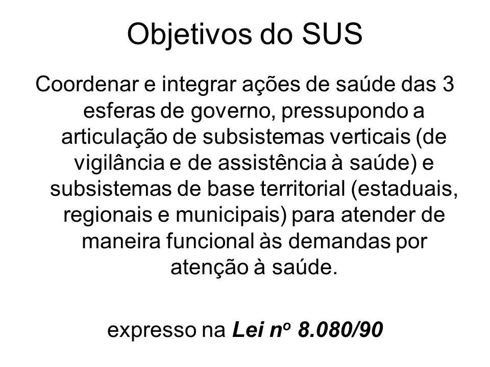 O SUS é um dos maiores sistemas públicos de saúde do mundo.