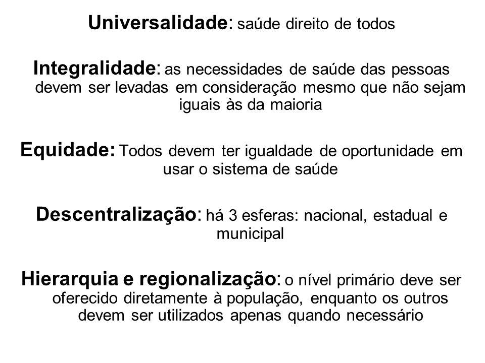 Universalidade: saúde direito de todos Integralidade: as necessidades de saúde das pessoas devem ser levadas em consideração mesmo que não sejam iguai