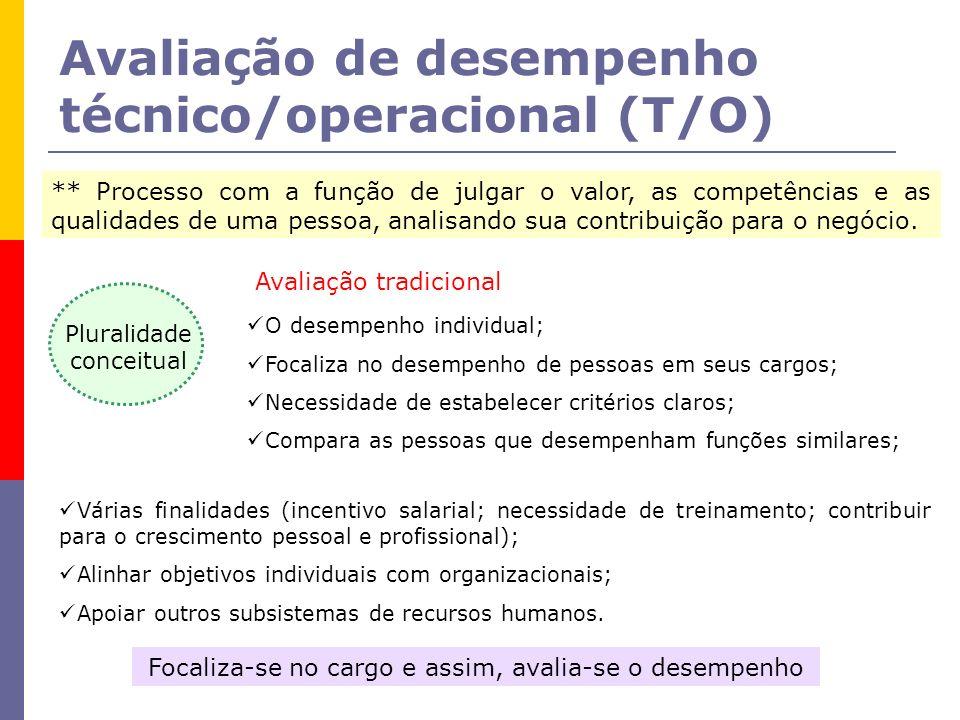 Avaliação de desempenho técnico/operacional (T/O) ** Processo com a função de julgar o valor, as competências e as qualidades de uma pessoa, analisand