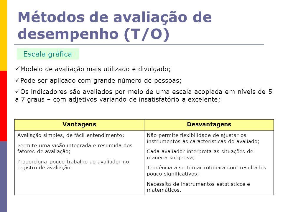 Métodos de avaliação de desempenho (T/O) Escala gráfica Modelo de avaliação mais utilizado e divulgado; Pode ser aplicado com grande número de pessoas