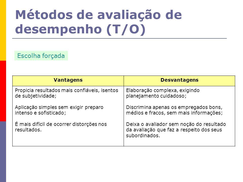 Métodos de avaliação de desempenho (T/O) VantagensDesvantagens Propicia resultados mais confiáveis, isentos de subjetividade; Aplicação simples sem ex