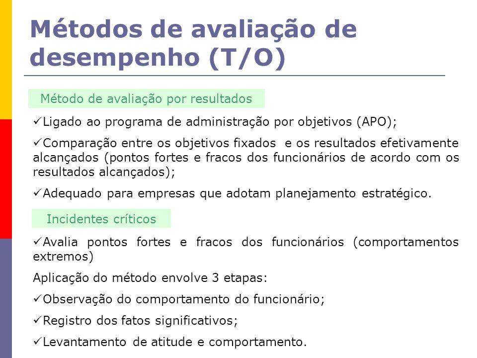 Métodos de avaliação de desempenho (T/O) Método de avaliação por resultados Ligado ao programa de administração por objetivos (APO); Comparação entre