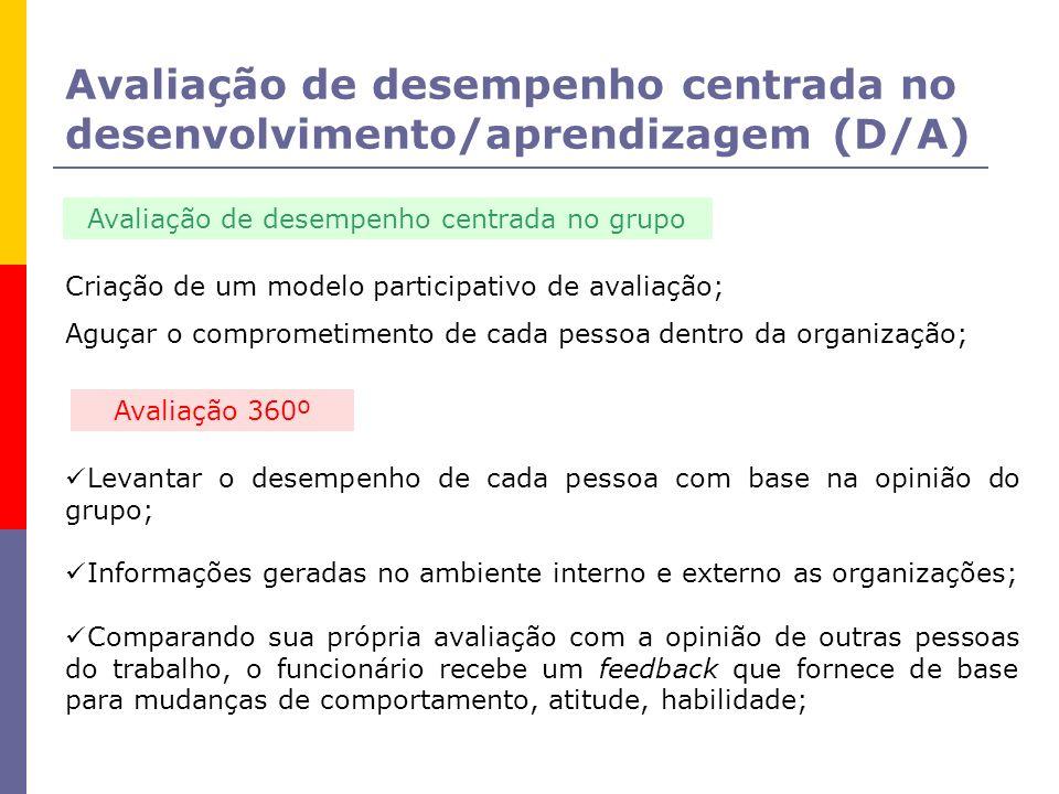 Avaliação de desempenho centrada no desenvolvimento/aprendizagem (D/A) Avaliação de desempenho centrada no grupo Criação de um modelo participativo de