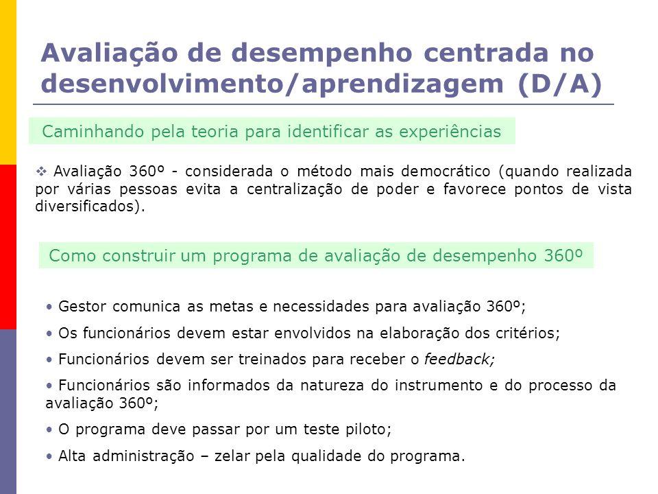 Avaliação de desempenho centrada no desenvolvimento/aprendizagem (D/A) Caminhando pela teoria para identificar as experiências Avaliação 360º - consid