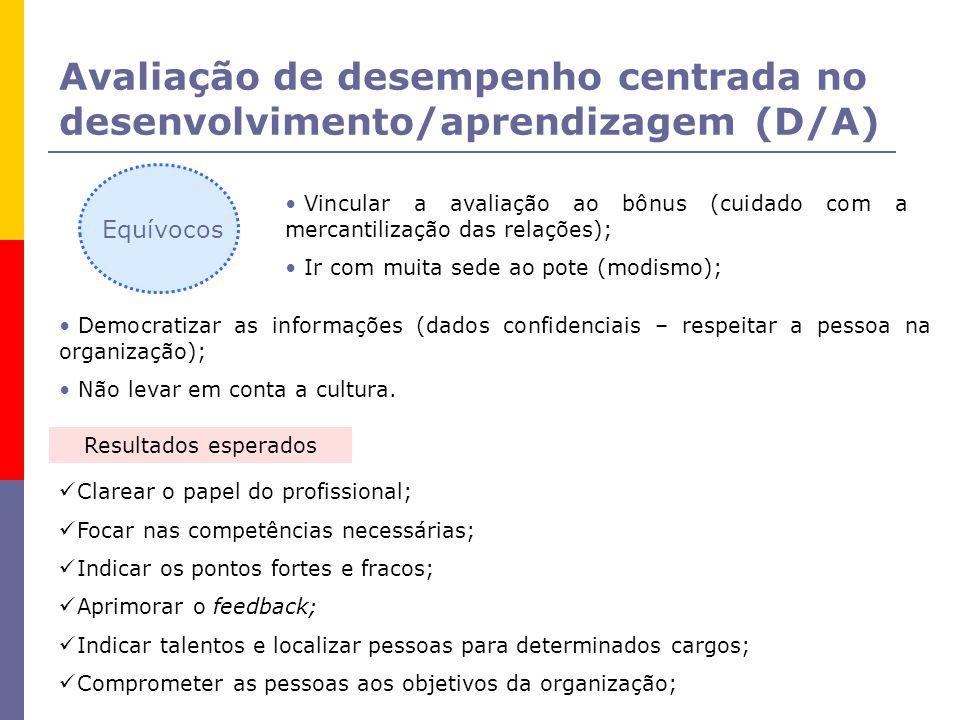 Avaliação de desempenho centrada no desenvolvimento/aprendizagem (D/A) Equívocos Vincular a avaliação ao bônus (cuidado com a mercantilização das rela