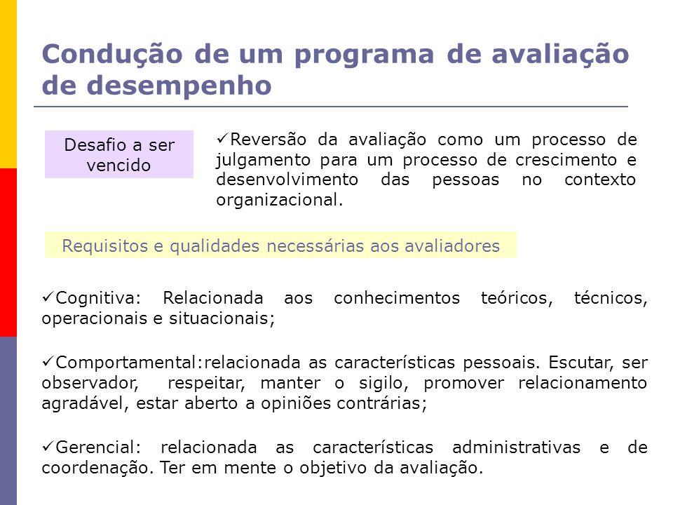 Condução de um programa de avaliação de desempenho Desafio a ser vencido Reversão da avaliação como um processo de julgamento para um processo de cres