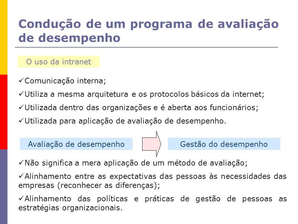 Condução de um programa de avaliação de desempenho O uso da intranet Comunicação interna; Utiliza a mesma arquitetura e os protocolos básicos da inter