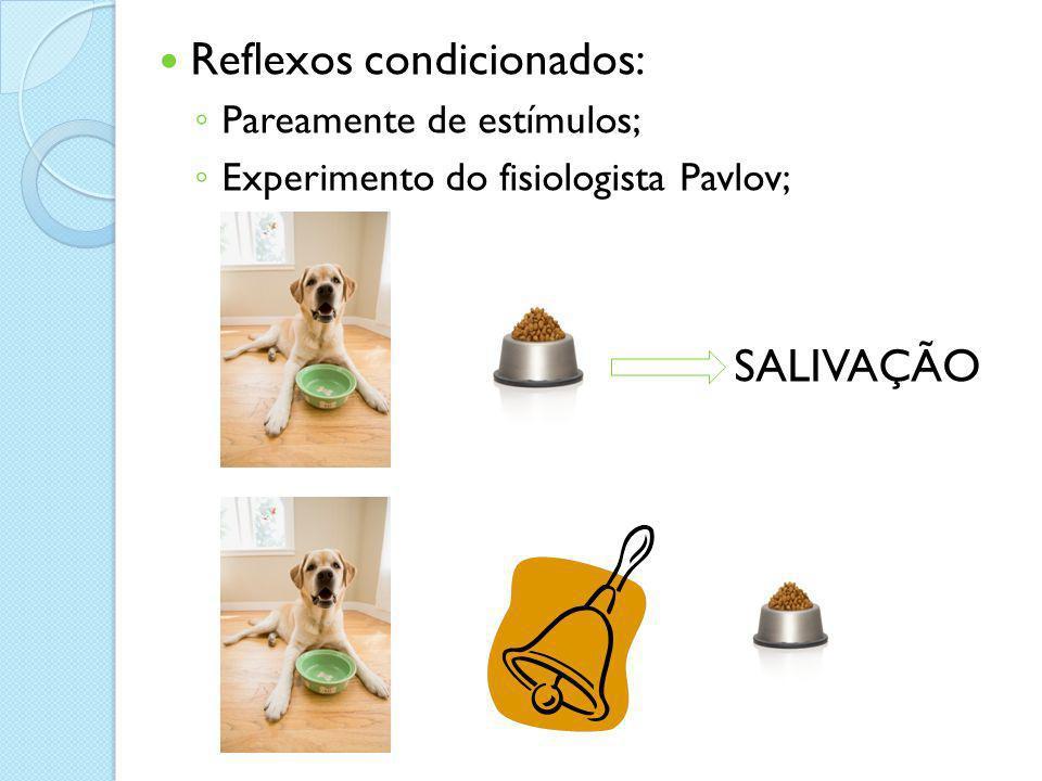 Reflexos condicionados: Pareamente de estímulos; Experimento do fisiologista Pavlov; SALIVAÇÃO