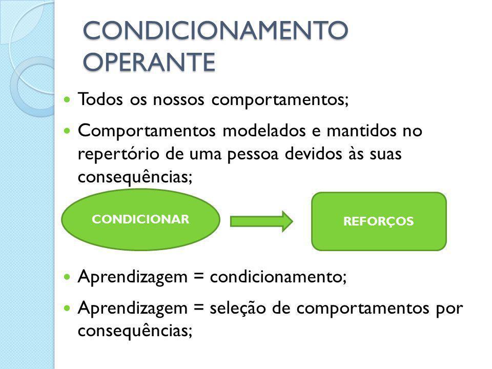 CONDICIONAMENTO OPERANTE Todos os nossos comportamentos; Comportamentos modelados e mantidos no repertório de uma pessoa devidos às suas consequências