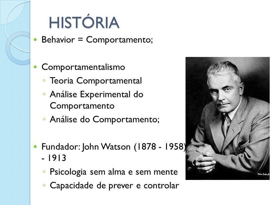HISTÓRIA Behavior = Comportamento; Comportamentalismo Teoria Comportamental Análise Experimental do Comportamento Análise do Comportamento; Fundador: