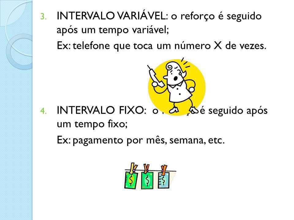 3. INTERVALO VARIÁVEL: o reforço é seguido após um tempo variável; Ex: telefone que toca um número X de vezes. 4. INTERVALO FIXO: o reforço é seguido