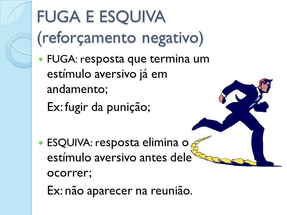 FUGA E ESQUIVA (reforçamento negativo) FUGA: r esposta que termina um estímulo aversivo já em andamento; Ex: fugir da punição; ESQUIVA: r esposta elim