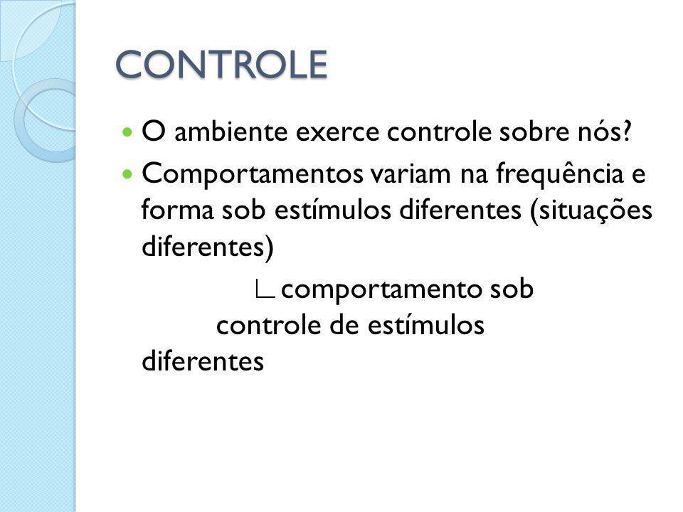 CONTROLE O ambiente exerce controle sobre nós? Comportamentos variam na frequência e forma sob estímulos diferentes (situações diferentes) comportamen