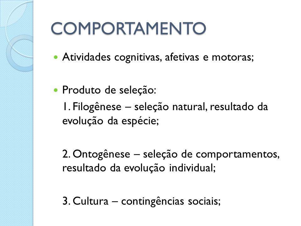 COMPORTAMENTO Atividades cognitivas, afetivas e motoras; Produto de seleção: 1. Filogênese – seleção natural, resultado da evolução da espécie; 2. Ont