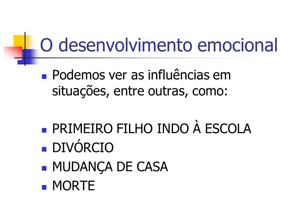 O desenvolvimento emocional Podemos ver as influências em situações, entre outras, como: PRIMEIRO FILHO INDO À ESCOLA DIVÓRCIO MUDANÇA DE CASA MORTE