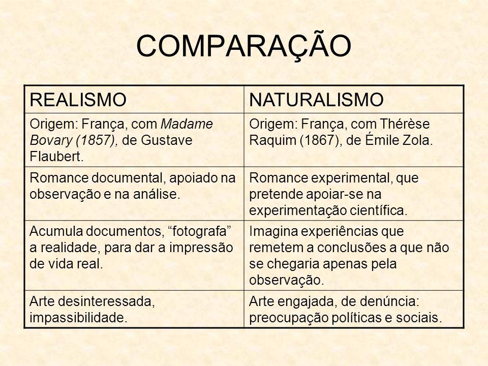 COMPARAÇÃO REALISMONATURALISMO Origem: França, com Madame Bovary (1857), de Gustave Flaubert.