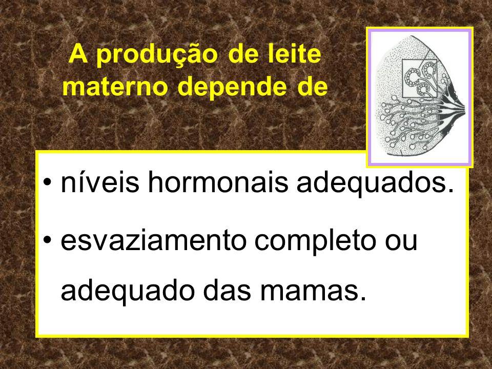 A produção de leite materno depende de níveis hormonais adequados. esvaziamento completo ou adequado das mamas.
