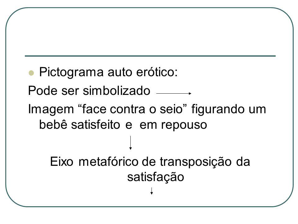 Pictograma auto erótico: Pode ser simbolizado Imagem face contra o seio figurando um bebê satisfeito e em repouso Eixo metafórico de transposição da s