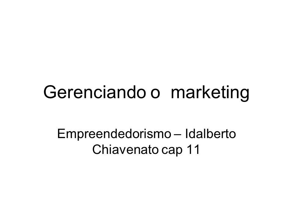 Gerenciando o marketing Empreendedorismo – Idalberto Chiavenato cap 11