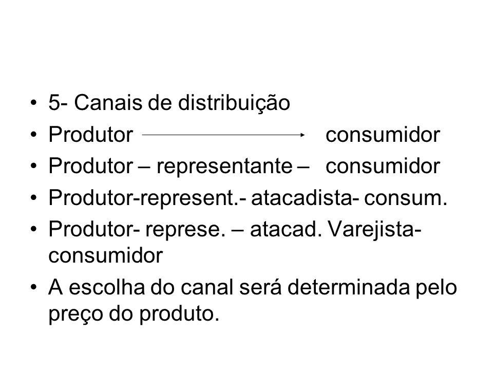 5- Canais de distribuição Produtor consumidor Produtor – representante – consumidor Produtor-represent.- atacadista- consum. Produtor- represe. – atac