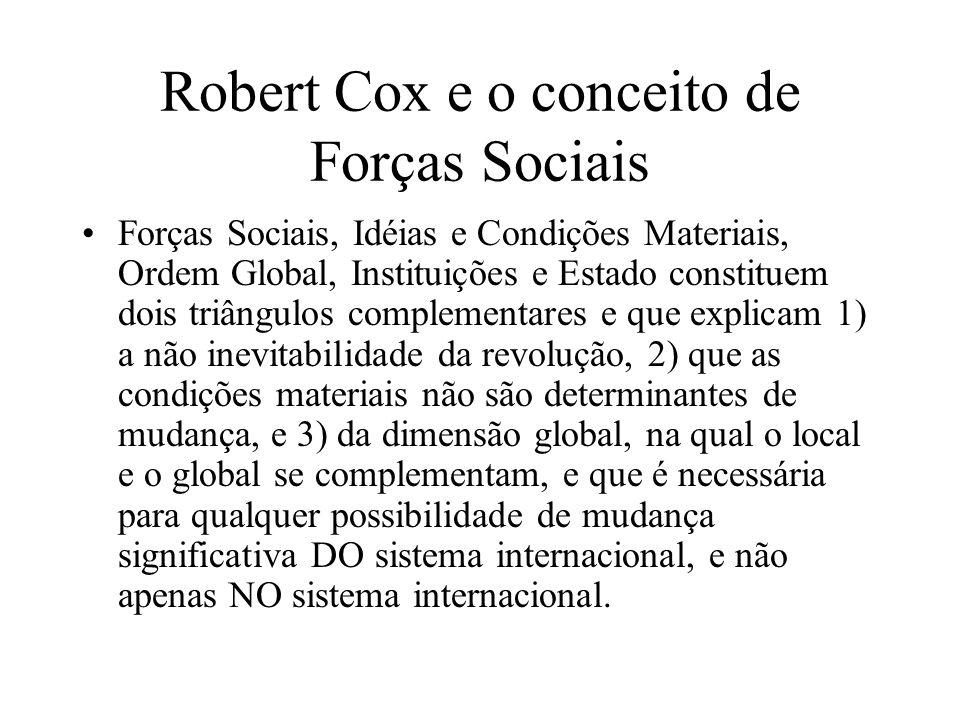 Robert Cox e o conceito de Forças Sociais Forças Sociais, Idéias e Condições Materiais, Ordem Global, Instituições e Estado constituem dois triângulos