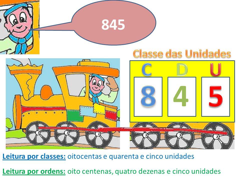 Leitura por classes: oitocentas e quarenta e cinco unidades Leitura por ordens: oito centenas, quatro dezenas e cinco unidades 4 845