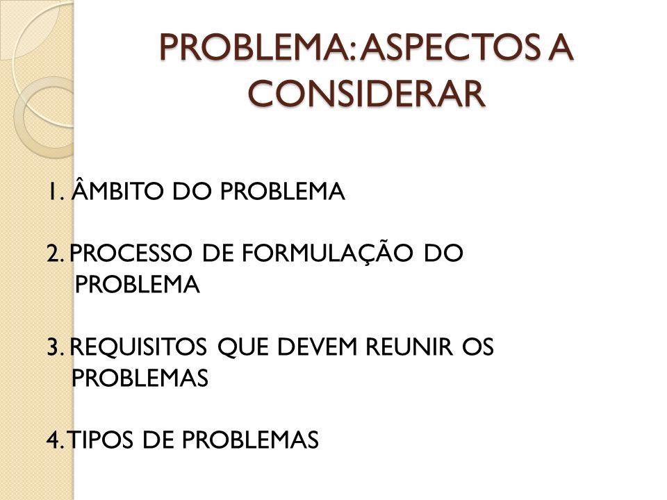 PROBLEMA: ASPECTOS A CONSIDERAR 1.ÂMBITO DO PROBLEMA 2. PROCESSO DE FORMULAÇÃO DO PROBLEMA 3. REQUISITOS QUE DEVEM REUNIR OS PROBLEMAS 4. TIPOS DE PRO