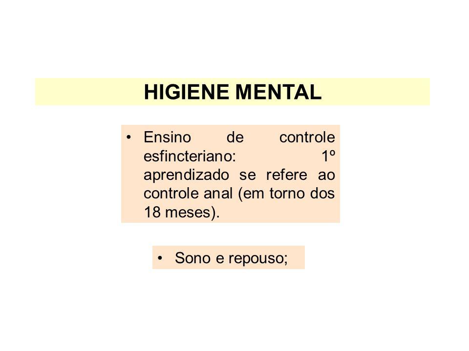 HIGIENE MENTAL Sono e repouso; Ensino de controle esfincteriano: 1º aprendizado se refere ao controle anal (em torno dos 18 meses).