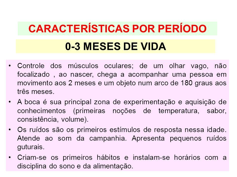 CARACTERÍSTICAS POR PERÍODO 0-3 MESES DE VIDA Controle dos músculos oculares; de um olhar vago, não focalizado, ao nascer, chega a acompanhar uma pess