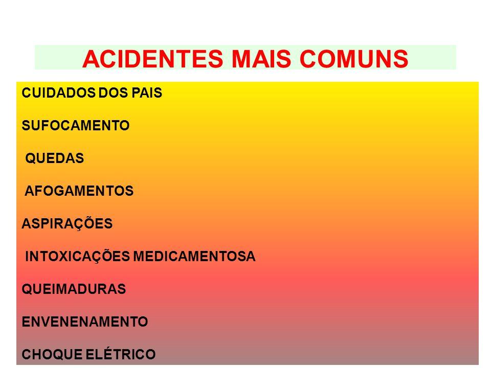 ACIDENTES MAIS COMUNS CUIDADOS DOS PAIS SUFOCAMENTO QUEDAS AFOGAMENTOS ASPIRAÇÕES INTOXICAÇÕES MEDICAMENTOSA QUEIMADURAS ENVENENAMENTO CHOQUE ELÉTRICO