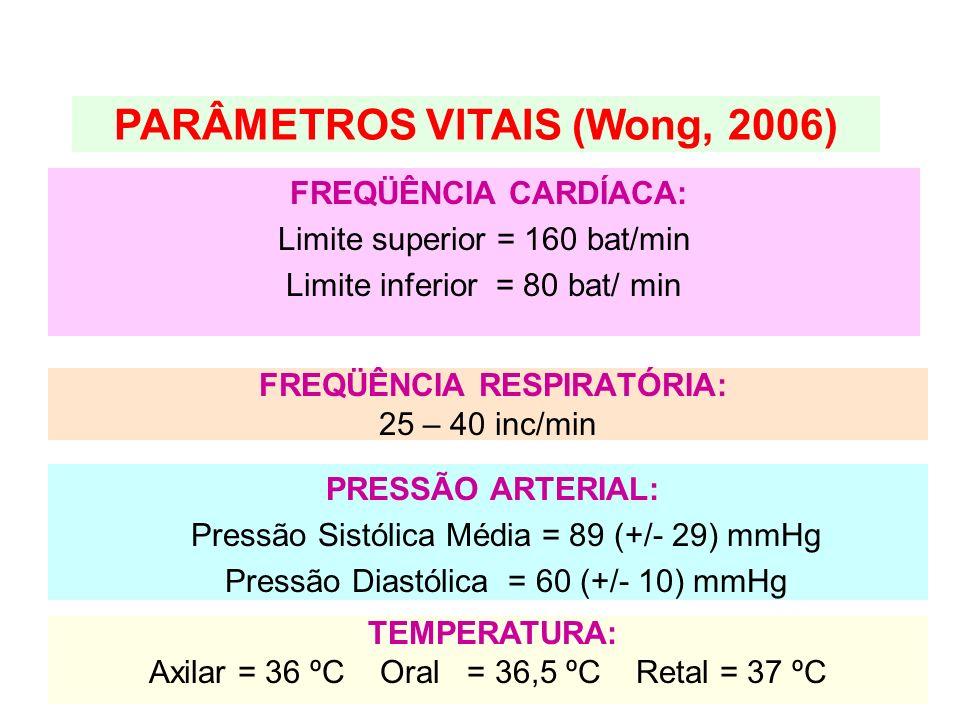 FREQÜÊNCIA RESPIRATÓRIA: 25 – 40 inc/min PRESSÃO ARTERIAL: Pressão Sistólica Média = 89 (+/- 29) mmHg Pressão Diastólica = 60 (+/- 10) mmHg FREQÜÊNCIA
