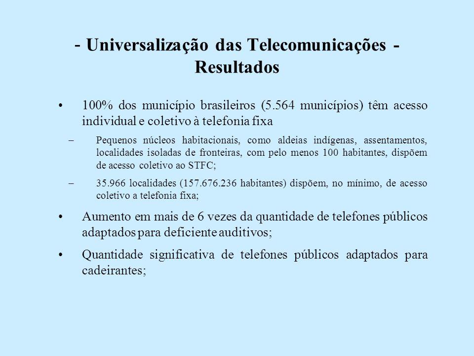 - Universalização das Telecomunicações - Resultados 100% dos município brasileiros (5.564 municípios) têm acesso individual e coletivo à telefonia fixa –Pequenos núcleos habitacionais, como aldeias indígenas, assentamentos, localidades isoladas de fronteiras, com pelo menos 100 habitantes, dispõem de acesso coletivo ao STFC; –35.966 localidades (157.676.236 habitantes) dispõem, no mínimo, de acesso coletivo a telefonia fixa; Aumento em mais de 6 vezes da quantidade de telefones públicos adaptados para deficiente auditivos; Quantidade significativa de telefones públicos adaptados para cadeirantes;