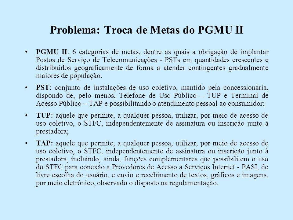 Problema: Troca de Metas do PGMU II PGMU II: 6 categorias de metas, dentre as quais a obrigação de implantar Postos de Serviço de Telecomunicações - PSTs em quantidades crescentes e distribuídos geograficamente de forma a atender contingentes gradualmente maiores de população.