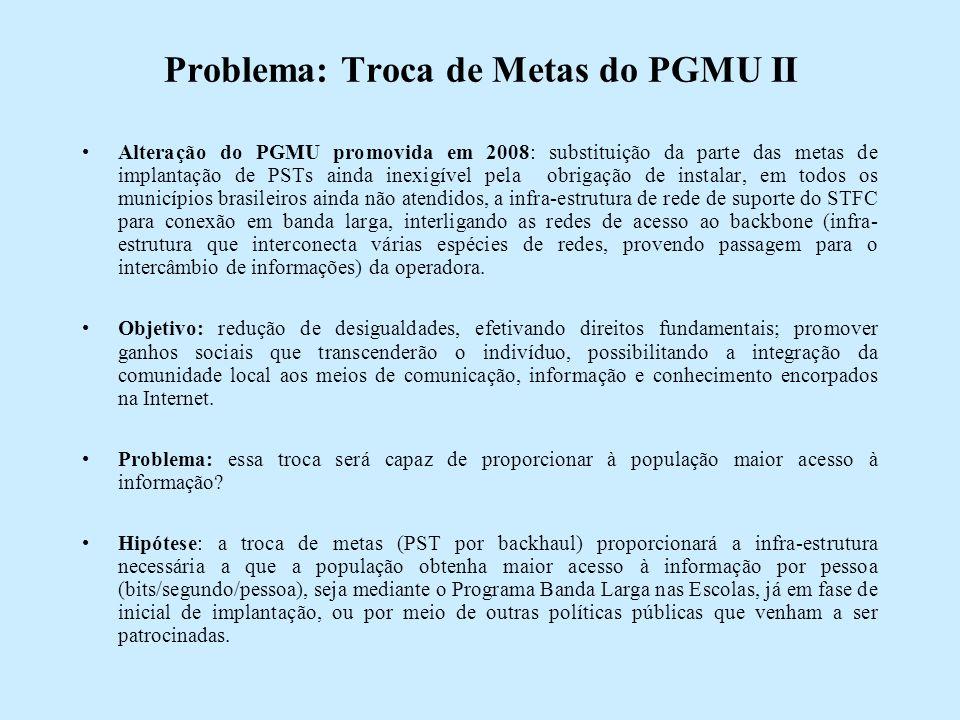 Problema: Troca de Metas do PGMU II Alteração do PGMU promovida em 2008: substituição da parte das metas de implantação de PSTs ainda inexigível pela obrigação de instalar, em todos os municípios brasileiros ainda não atendidos, a infra-estrutura de rede de suporte do STFC para conexão em banda larga, interligando as redes de acesso ao backbone (infra- estrutura que interconecta várias espécies de redes, provendo passagem para o intercâmbio de informações) da operadora.