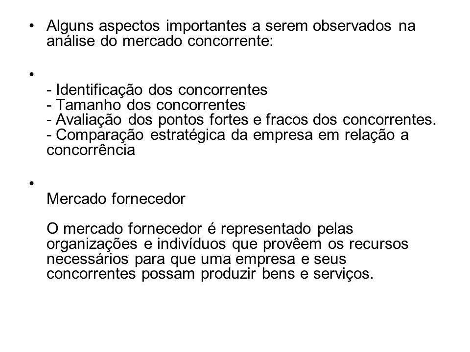 Alguns aspectos importantes a serem observados na análise do mercado concorrente: - Identificação dos concorrentes - Tamanho dos concorrentes - Avalia
