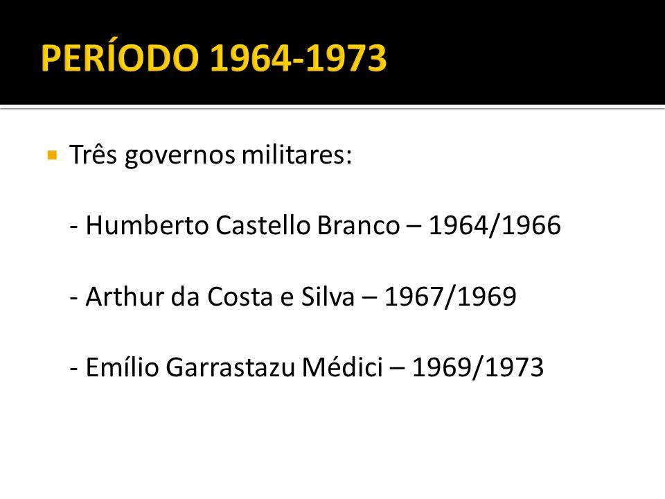 Reforma da Lei de Lucros (4.131/62) Criação da Superintendência da Zona Franca de Manaus (1967) Comissão Interministerial de Preços – CPI (1968)