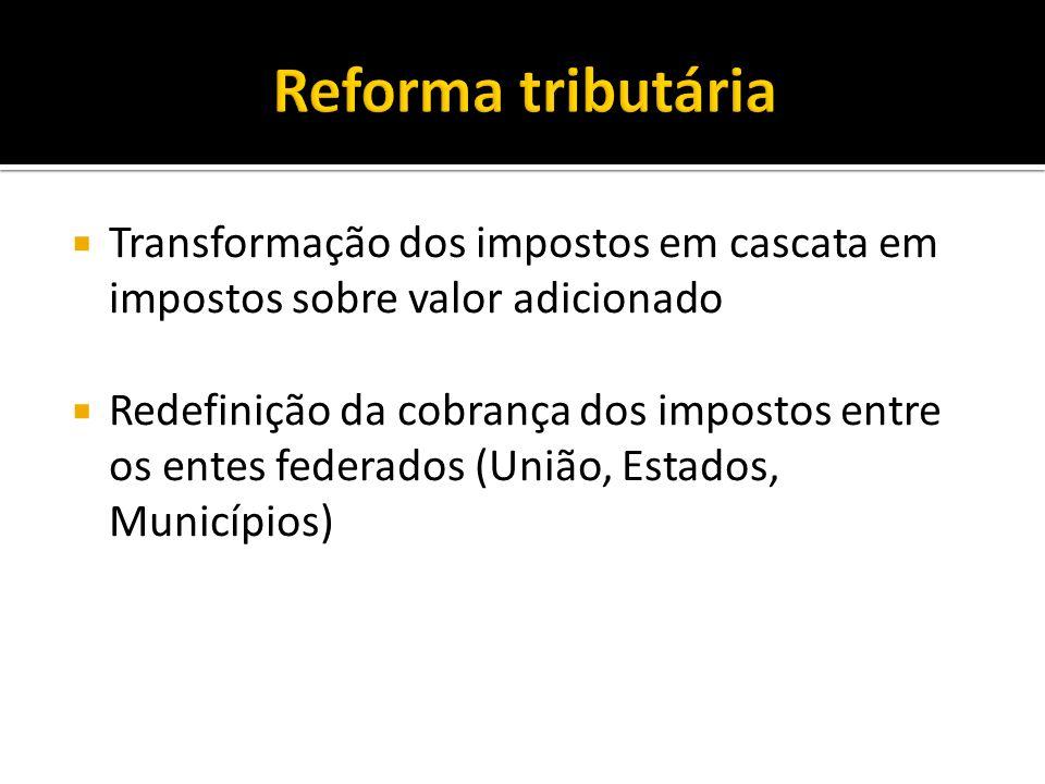 Transformação dos impostos em cascata em impostos sobre valor adicionado Redefinição da cobrança dos impostos entre os entes federados (União, Estados