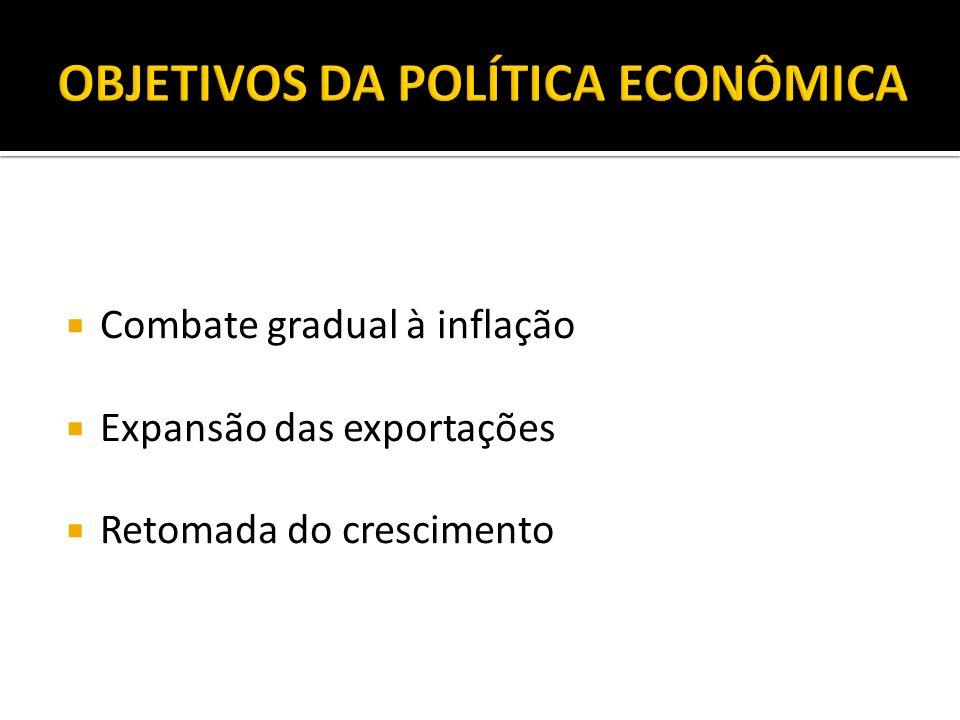 Durante o ano de 1963 e início de 1964 – a economia brasileira operou em estado de estagflação.