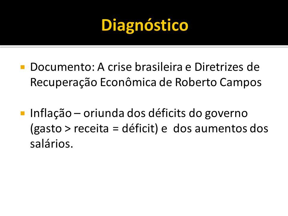 Documento: A crise brasileira e Diretrizes de Recuperação Econômica de Roberto Campos Inflação – oriunda dos déficits do governo (gasto > receita = dé