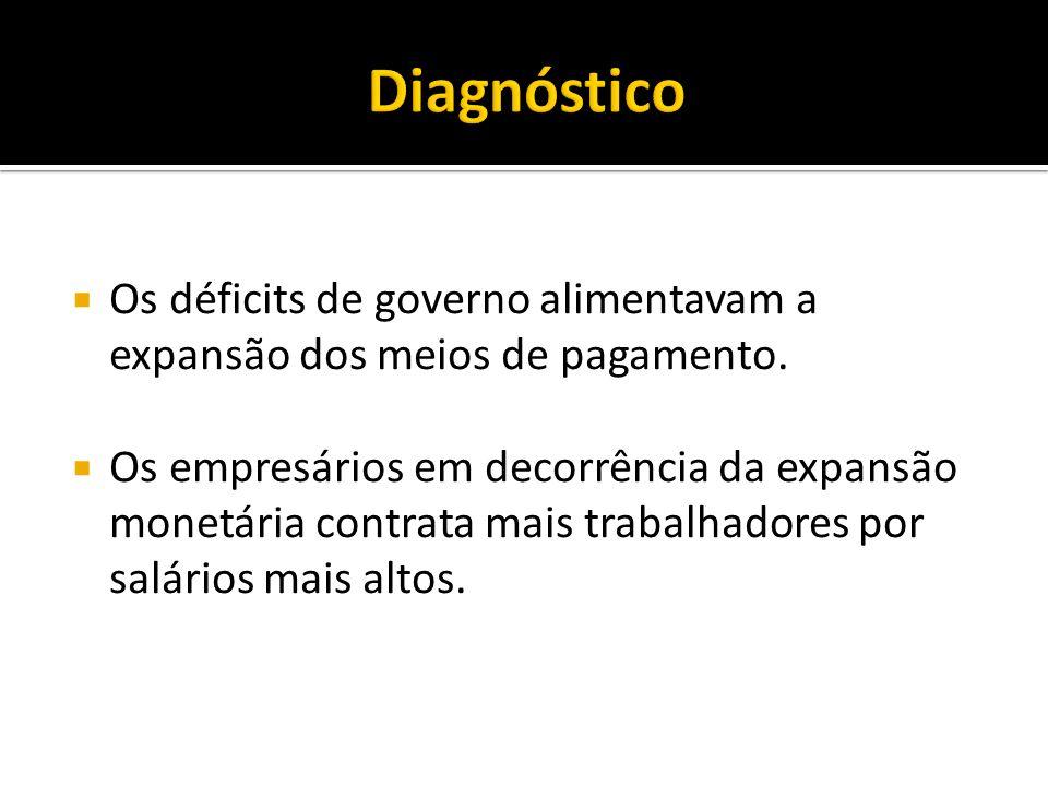 Os déficits de governo alimentavam a expansão dos meios de pagamento. Os empresários em decorrência da expansão monetária contrata mais trabalhadores