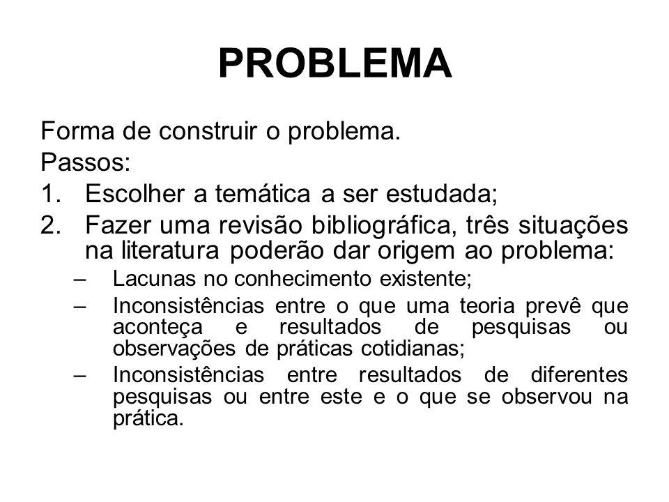 PROBLEMA Forma de construir o problema. Passos: 1.Escolher a temática a ser estudada; 2.Fazer uma revisão bibliográfica, três situações na literatura