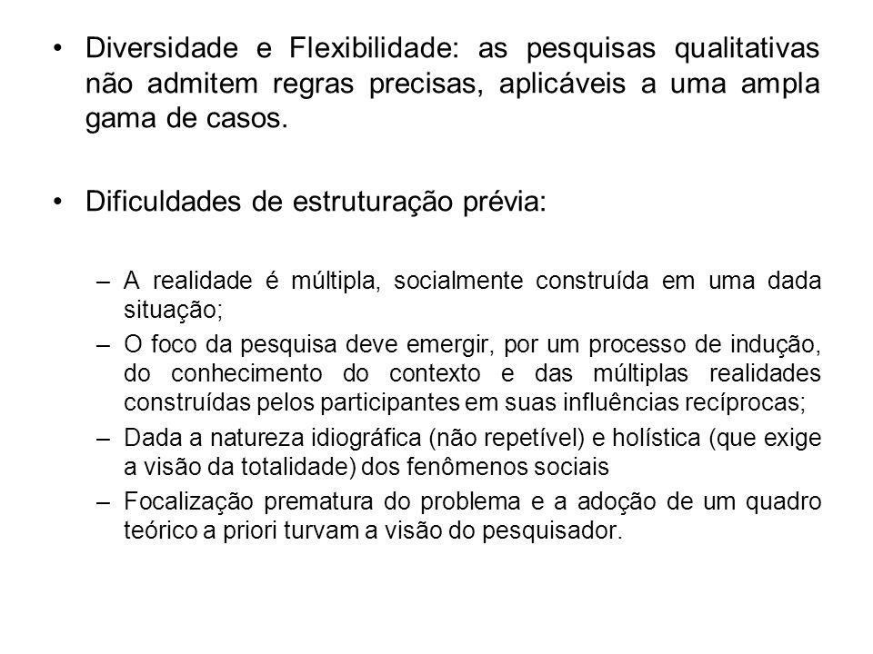 Diversidade e Flexibilidade: as pesquisas qualitativas não admitem regras precisas, aplicáveis a uma ampla gama de casos. Dificuldades de estruturação