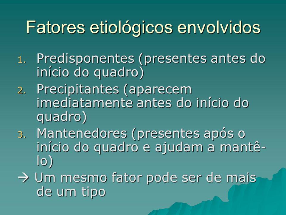 Fatores etiológicos envolvidos 1. Predisponentes (presentes antes do início do quadro) 2. Precipitantes (aparecem imediatamente antes do início do qua